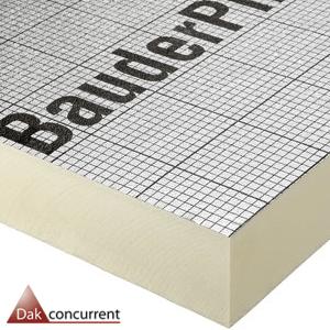 wat kost isolatie voor plat dak,platdak isolatie prijzen